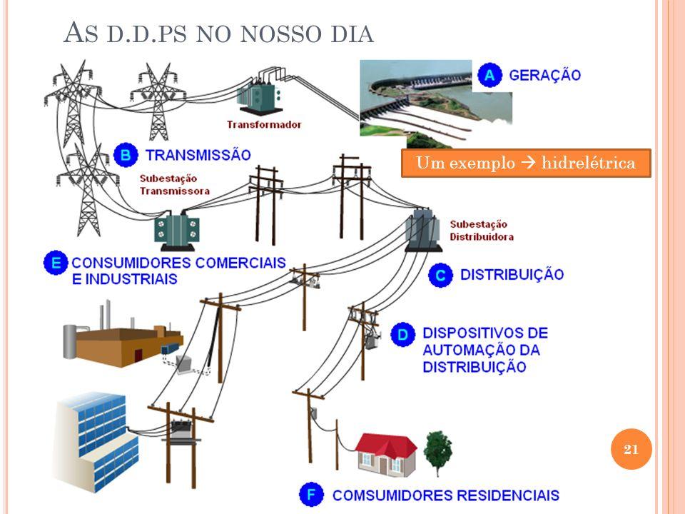 21 A S D. D. PS NO NOSSO DIA Um exemplo hidrelétrica