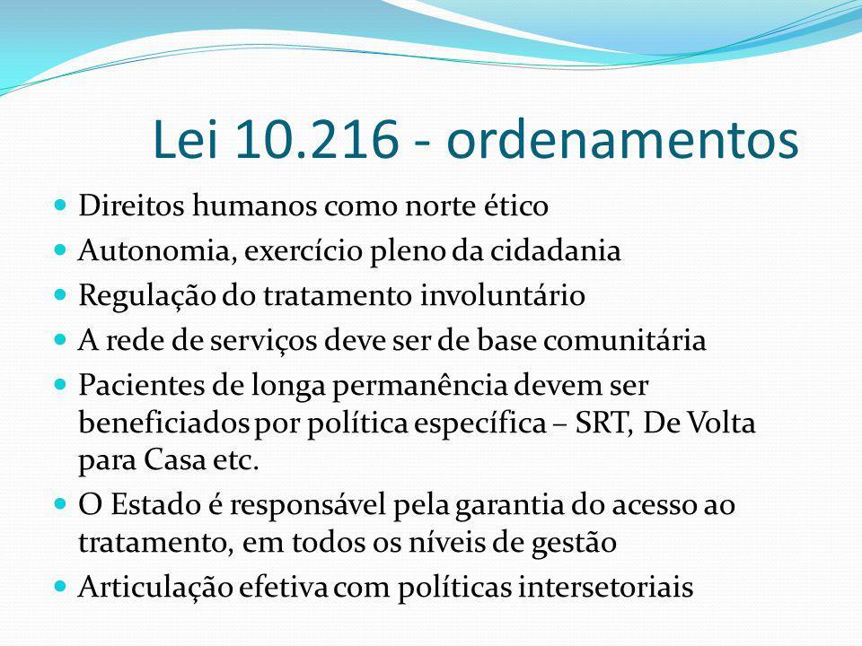 Lei 10.216 - ordenamentos Direitos humanos como norte ético Autonomia, exercício pleno da cidadania Regulação do tratamento involuntário A rede de ser