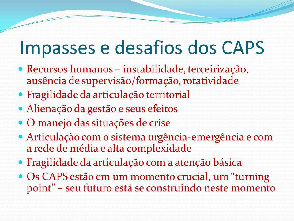 Impasses e desafios dos CAPS Recursos humanos – instabilidade, terceirização, ausência de supervisão/formação, rotatividade Fragilidade da articulação