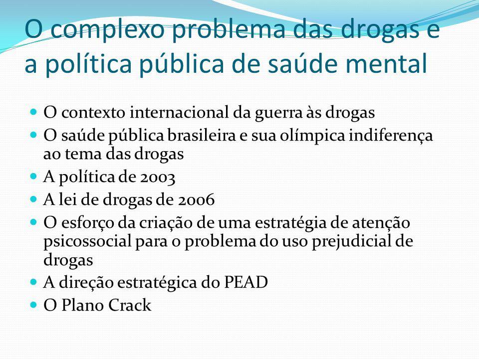 O complexo problema das drogas e a política pública de saúde mental O contexto internacional da guerra às drogas O saúde pública brasileira e sua olím