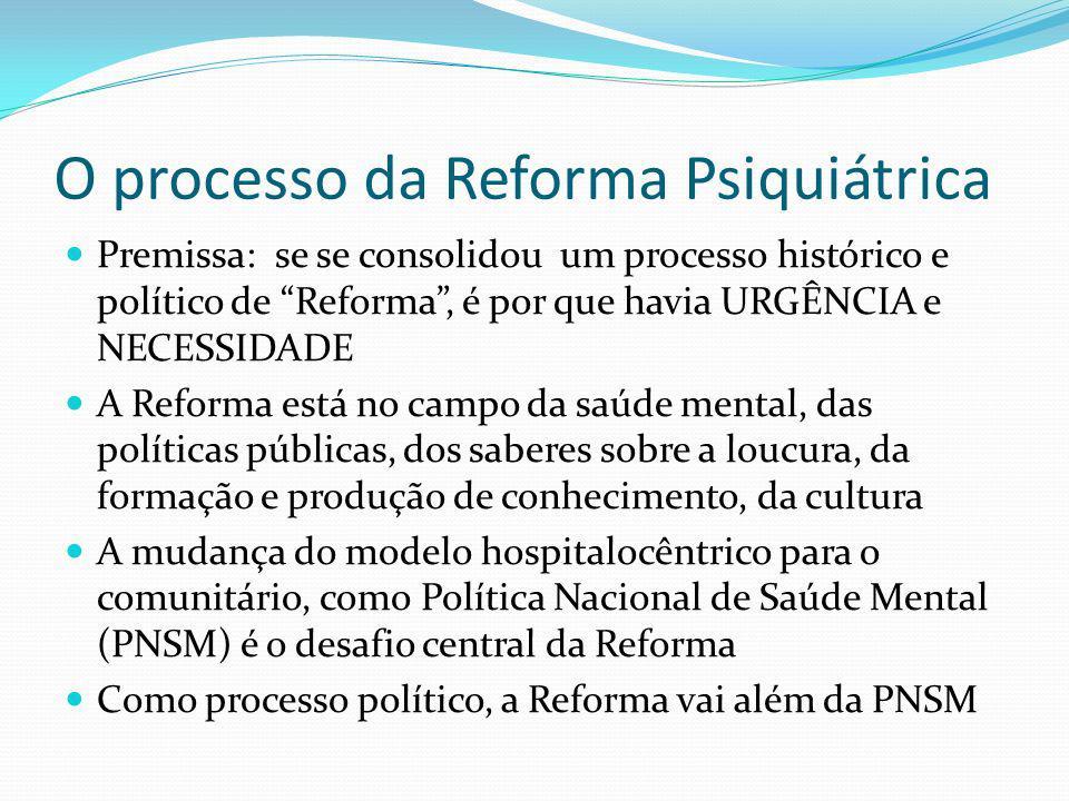 O processo da Reforma Psiquiátrica Premissa: se se consolidou um processo histórico e político de Reforma, é por que havia URGÊNCIA e NECESSIDADE A Re