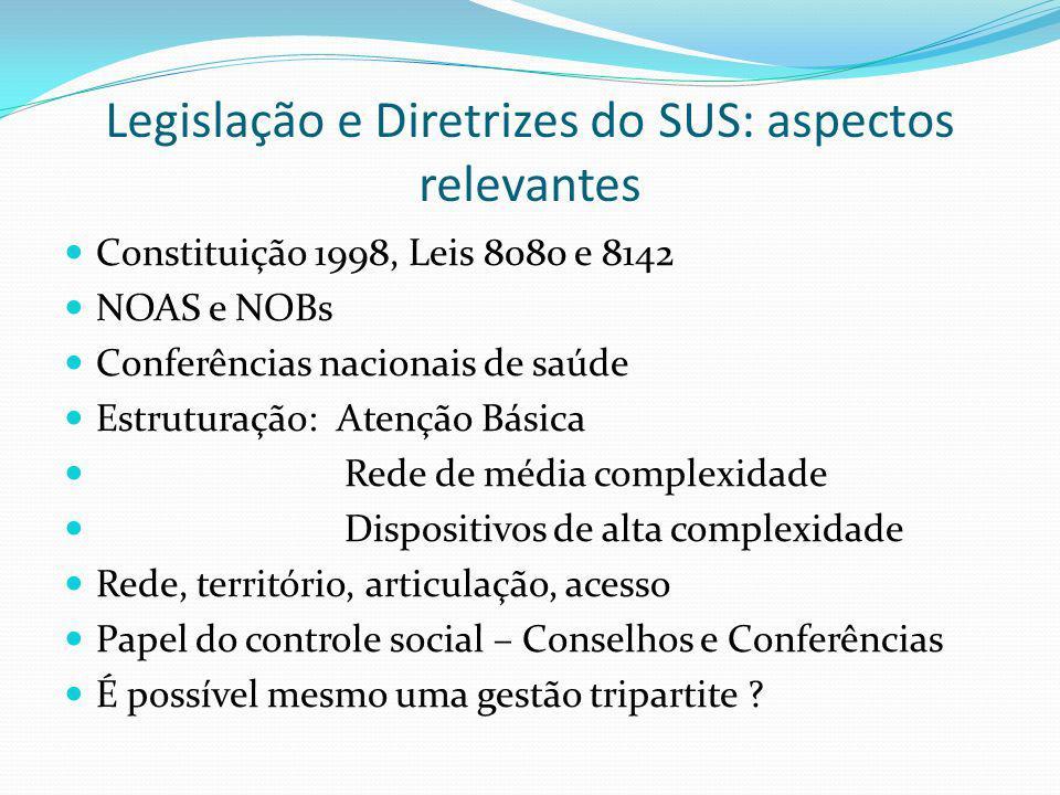 Legislação e Diretrizes do SUS: aspectos relevantes Constituição 1998, Leis 8080 e 8142 NOAS e NOBs Conferências nacionais de saúde Estruturação: Aten