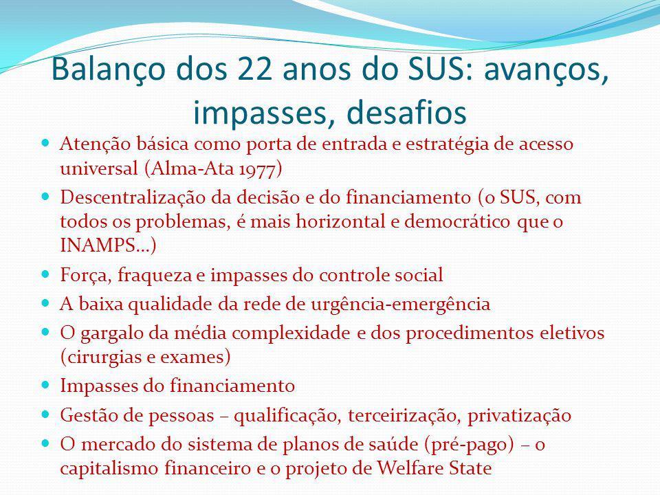 Balanço dos 22 anos do SUS: avanços, impasses, desafios Atenção básica como porta de entrada e estratégia de acesso universal (Alma-Ata 1977) Descentr