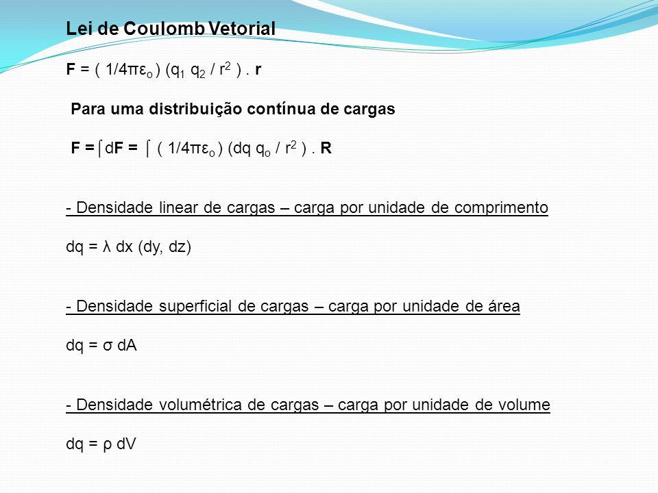 Lei de Coulomb Vetorial F = ( 1/4πε o ) (q 1 q 2 / r 2 ). r Para uma distribuição contínua de cargas F =dF = ( 1/4πε o ) (dq q o / r 2 ). R - Densidad