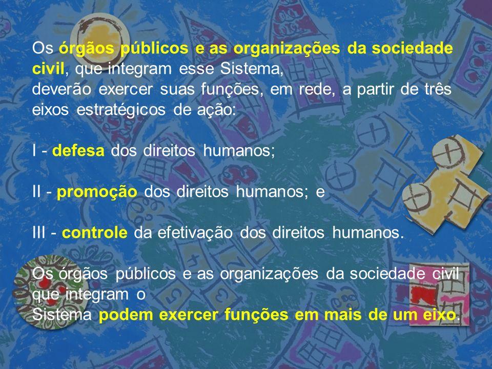 Os órgãos públicos e as organizações da sociedade civil, que integram esse Sistema, deverão exercer suas funções, em rede, a partir de três eixos estr