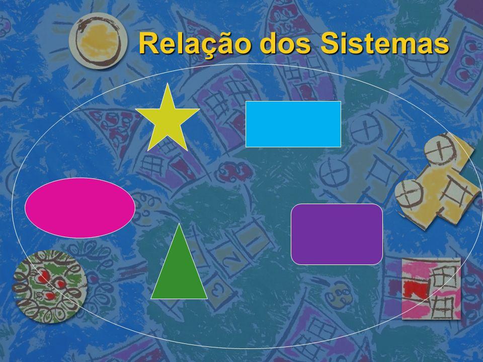Relação dos Sistemas
