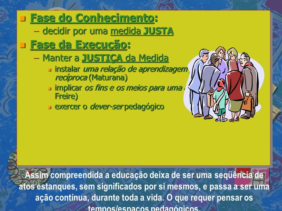 n Fase do Conhecimento: –decidir por uma medida JUSTA n Fase da Execução: –Manter a JUSTIÇA da Medida n instalar uma relação de aprendizagem pela conv