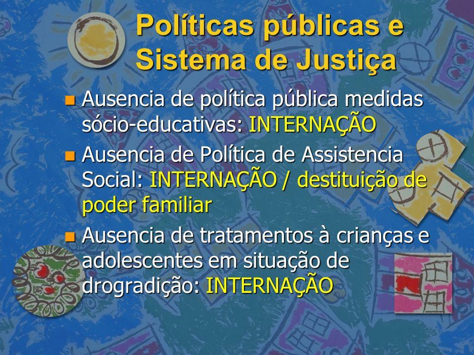 Políticas públicas e Sistema de Justiça n Ausencia de política pública medidas sócio-educativas: INTERNAÇÃO n Ausencia de Política de Assistencia Soci
