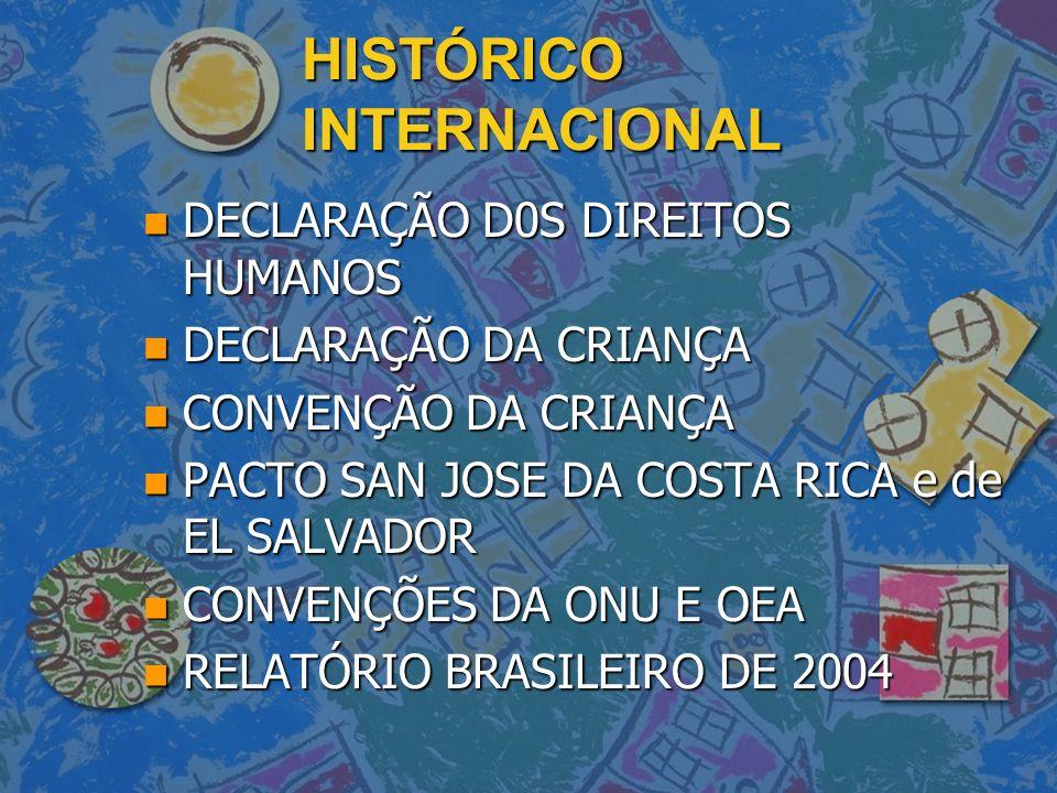 HISTÓRICO INTERNACIONAL n DECLARAÇÃO D0S DIREITOS HUMANOS n DECLARAÇÃO DA CRIANÇA n CONVENÇÃO DA CRIANÇA n PACTO SAN JOSE DA COSTA RICA e de EL SALVAD