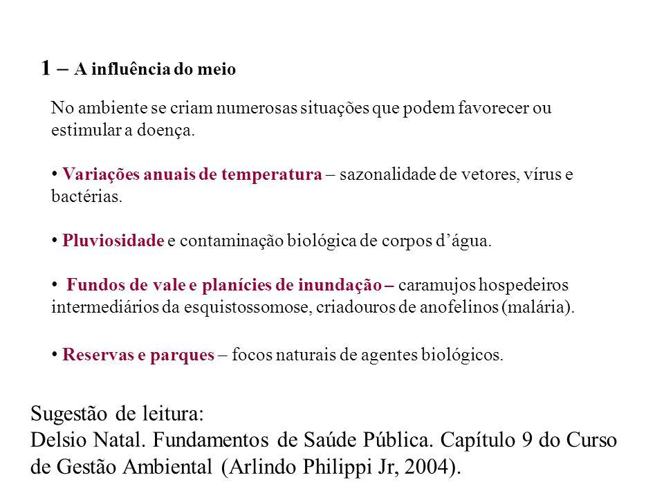 Exposição a contaminantes – caracterização e abordagens Aula 2 – Geografia da Saúde Raul Borges Guimarães