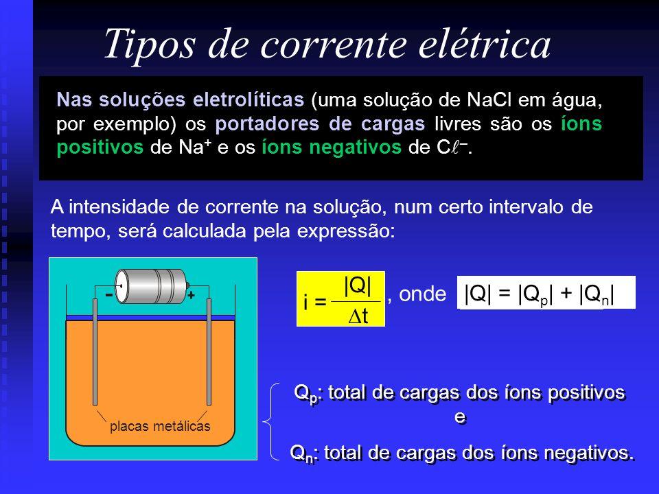 Nos metais e no grafite a corrente elétrica tem como portadores de cargas livres os elétrons, e o sentido convencional é igual ao sentido do vetor cam