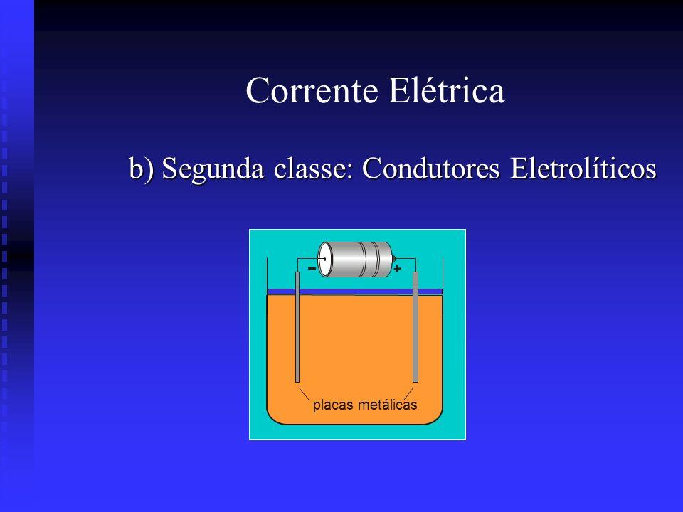 Corrente Elétrica Tipos de condutores: a) Primeira classe: Condutores Metálicos