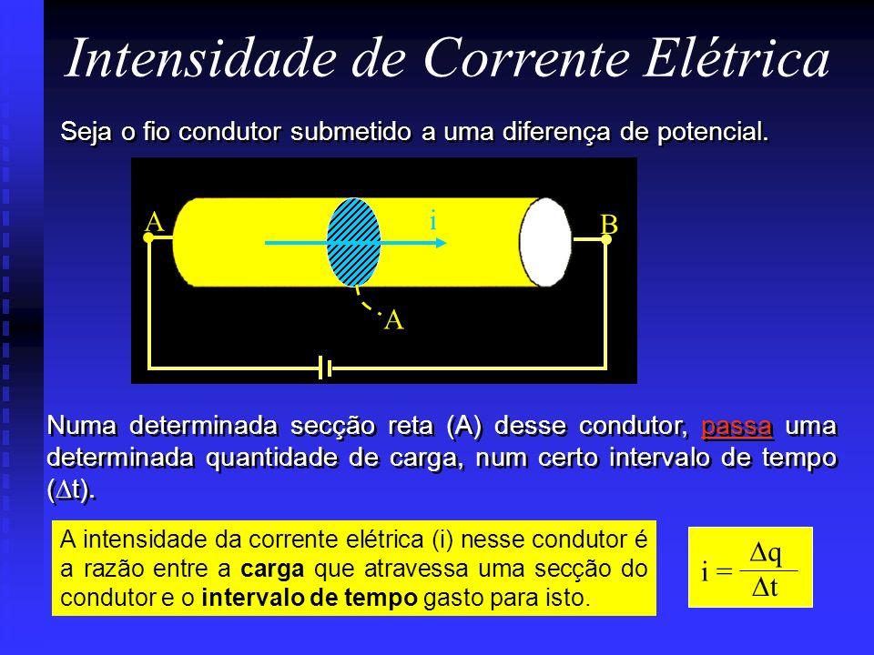 Corrente Elétrica Observe que as cargas elétricas que se movimentam no interior do condutor são os elétrons e o fazem no sentido de B para A (sentido