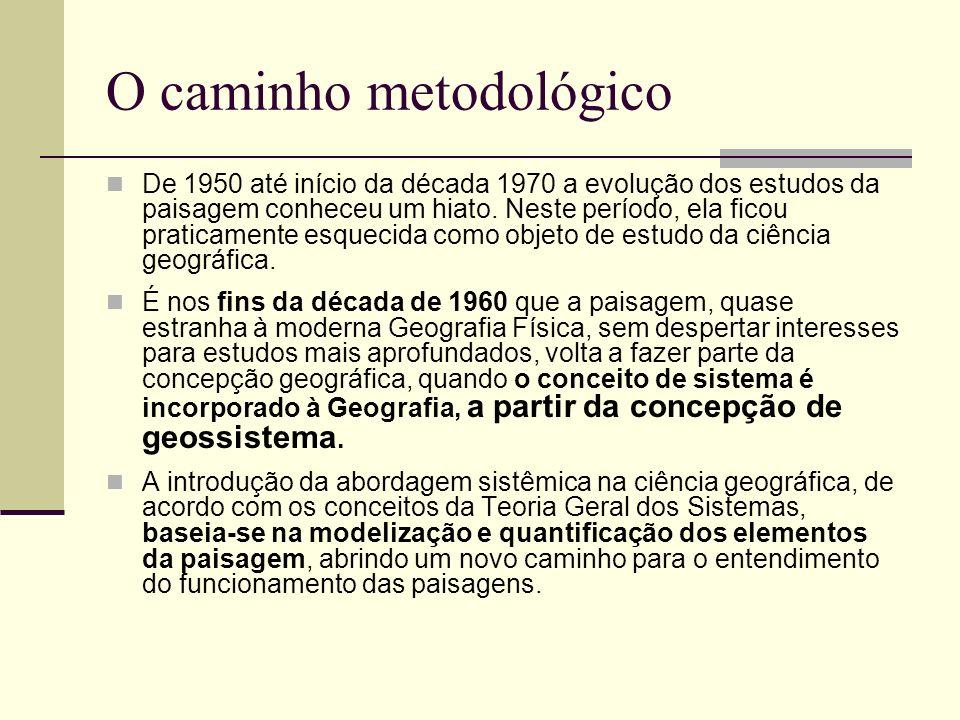 O caminho metodológico De 1950 até início da década 1970 a evolução dos estudos da paisagem conheceu um hiato. Neste período, ela ficou praticamente e