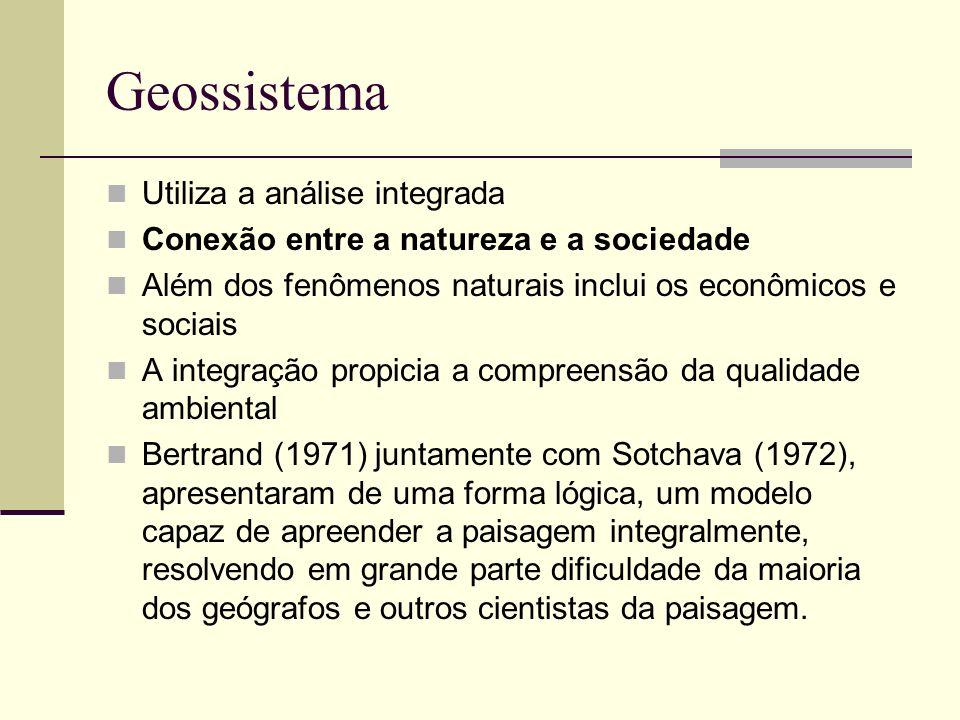 Geossistema Utiliza a análise integrada Conexão entre a natureza e a sociedade Além dos fenômenos naturais inclui os econômicos e sociais A integração