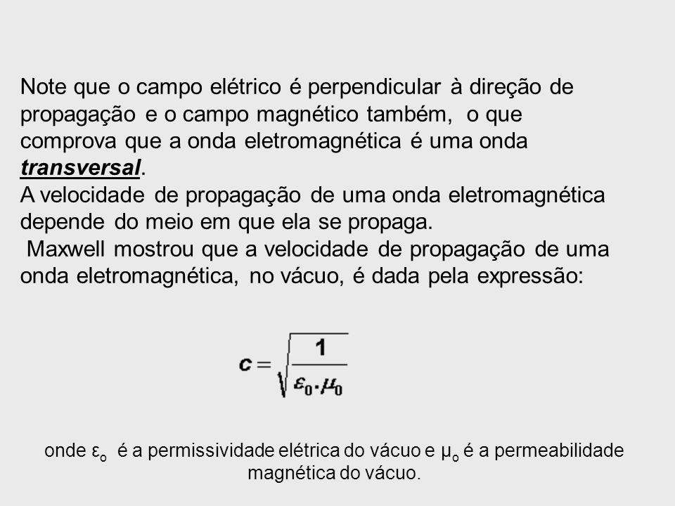 Note que o campo elétrico é perpendicular à direção de propagação e o campo magnético também, o que comprova que a onda eletromagnética é uma onda tra