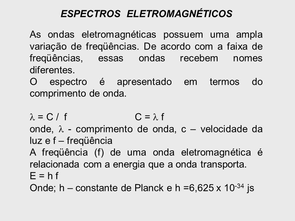 ESPECTROS ELETROMAGNÉTICOS As ondas eletromagnéticas possuem uma ampla variação de freqüências. De acordo com a faixa de freqüências, essas ondas rece