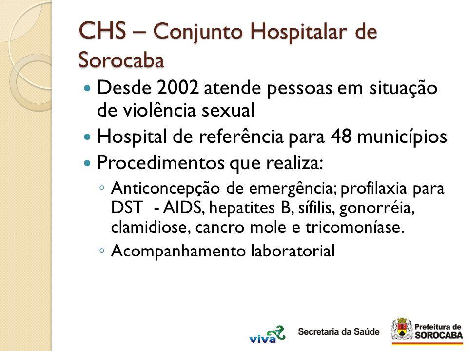 CHS – Conjunto Hospitalar de Sorocaba Desde 2002 atende pessoas em situação de violência sexual Hospital de referência para 48 municípios Procedimento
