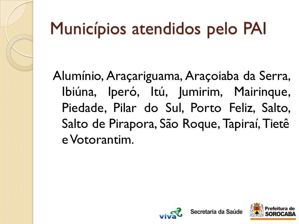 Municípios atendidos pelo PAI Alumínio, Araçariguama, Araçoiaba da Serra, Ibiúna, Iperó, Itú, Jumirim, Mairinque, Piedade, Pilar do Sul, Porto Feliz,
