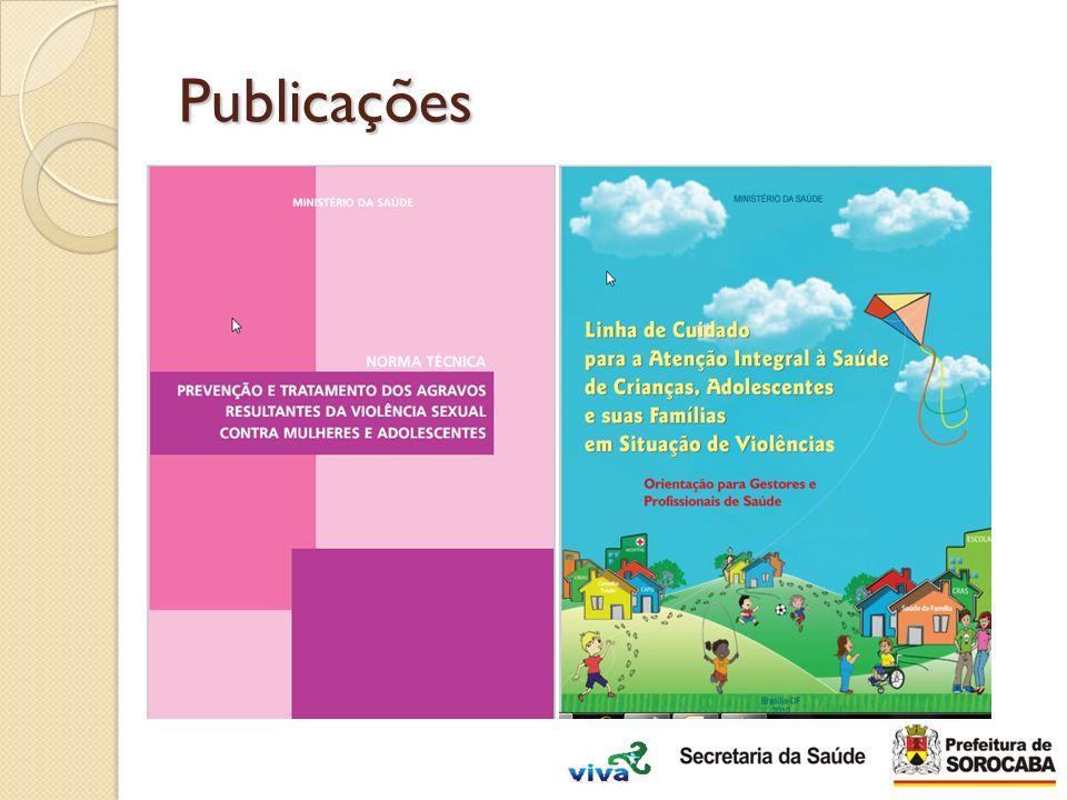 Publicações