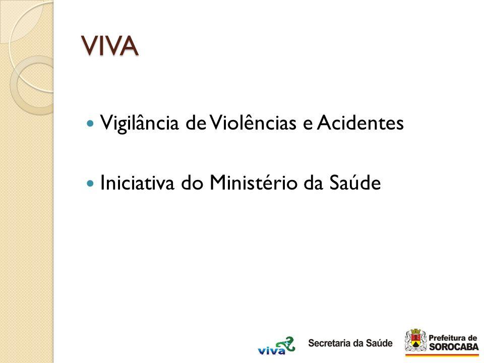 VIVA Vigilância de Violências e Acidentes Iniciativa do Ministério da Saúde