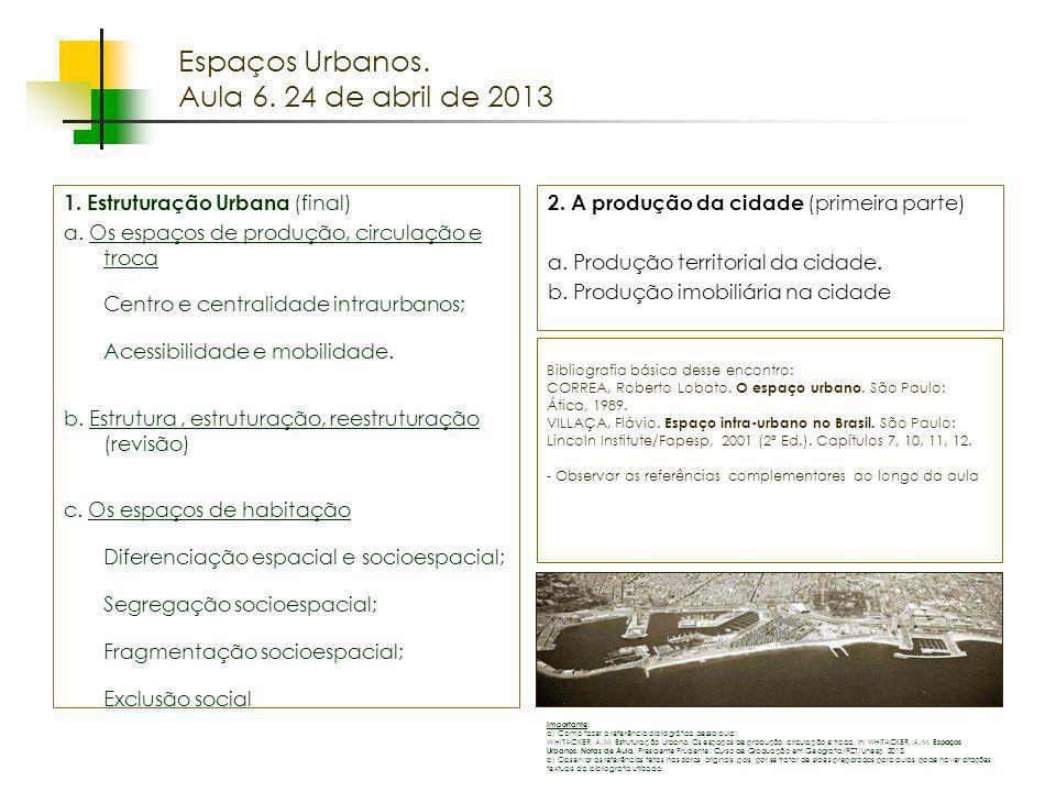 Espaços livres em megacidades Espaços Urbanos. Aula 6. 24 de abril de 2013 Bibliografia básica desse encontro: CORREA, Roberto Lobato. O espaço urbano