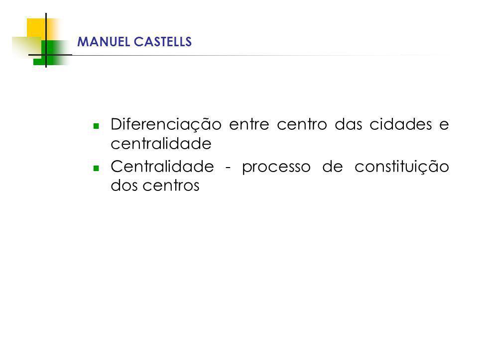 Espaços livres em megacidades MANUEL CASTELLS Diferenciação entre centro das cidades e centralidade Centralidade - processo de constituição dos centro