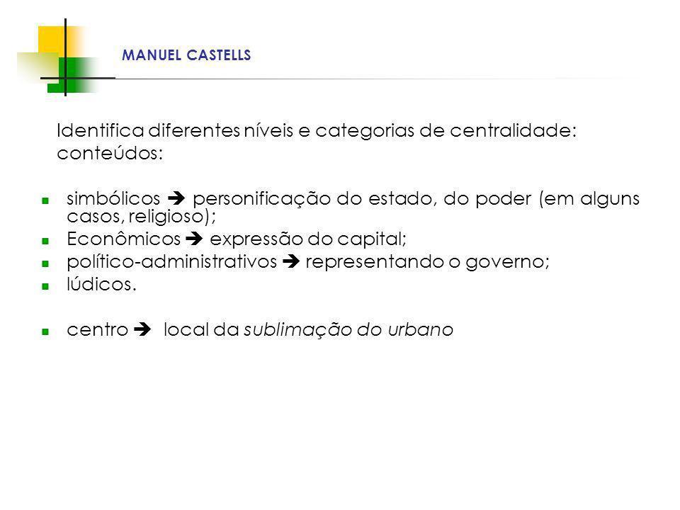 Espaços livres em megacidades MANUEL CASTELLS Identifica diferentes níveis e categorias de centralidade: conteúdos: simbólicos personificação do estad