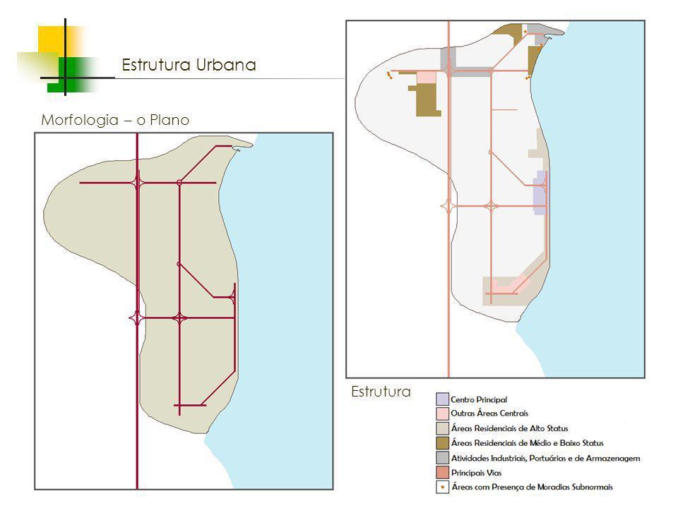 Espaços livres em megacidades Morfologia – o Plano Estrutura Estrutura Urbana