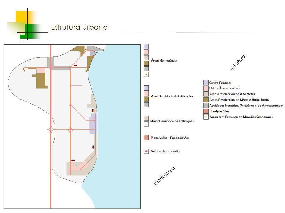 Espaços livres em megacidades morfologia estrutura morfologia Estrutura Urbana