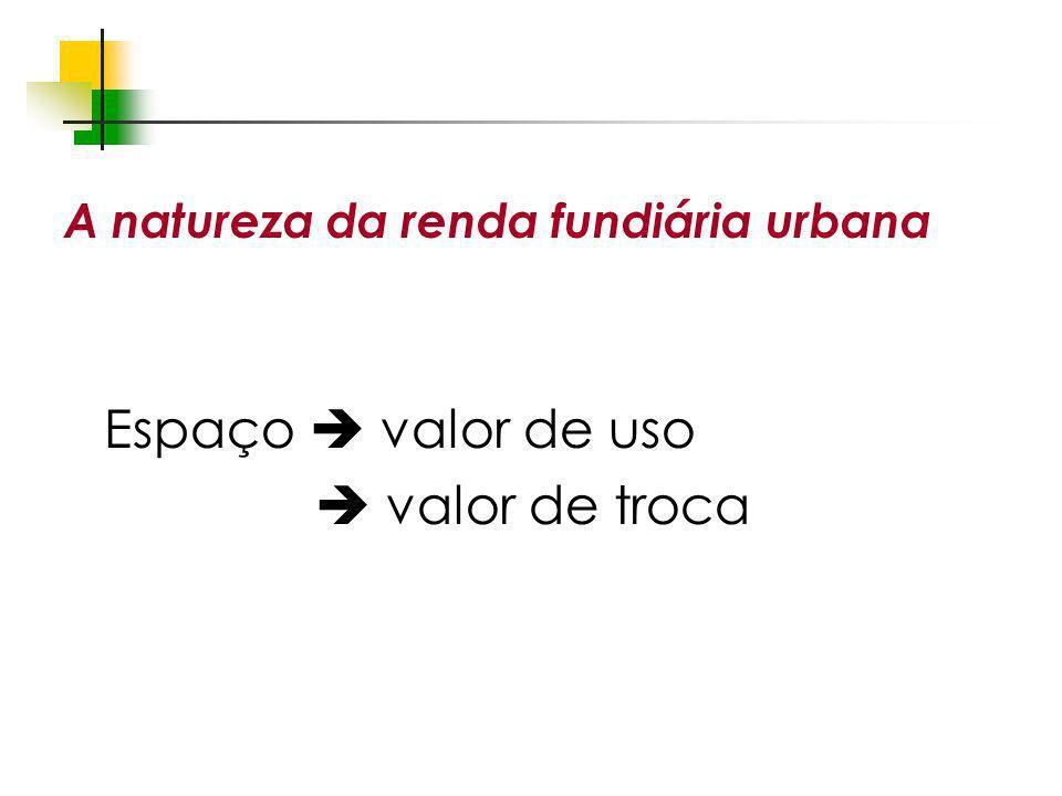 Espaços livres em megacidades A natureza da renda fundiária urbana Espaço valor de uso valor de troca