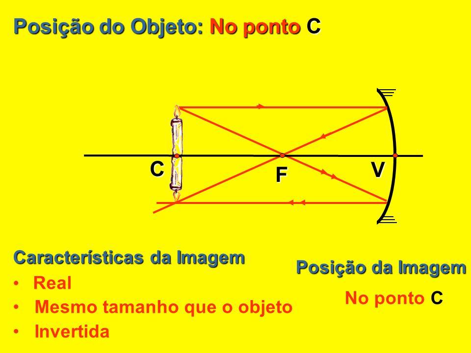 Construção Gráfica das Imagens Posição do Objeto: Antes do ponto C Posição da Imagem Entre F e C Características da Imagem Real Menor que o objeto Inv