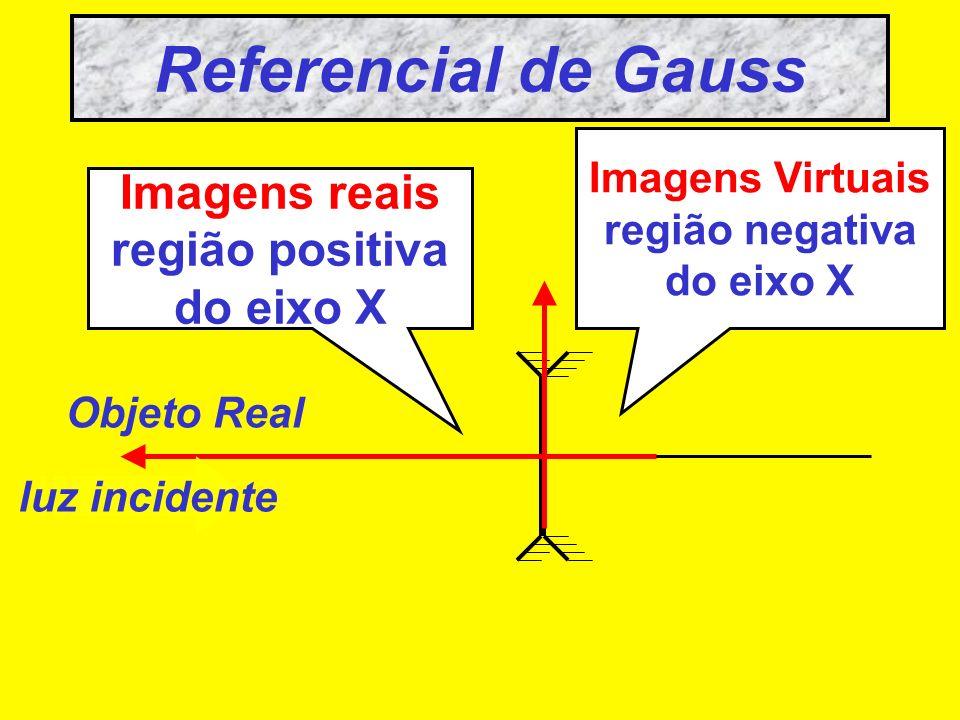Referencial de Gauss O / i