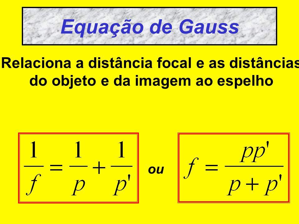 f>0Espelho côncavo f<0Espelho convexo p>0Objeto Real p<0 Objeto Virtual p>0 Imagem Real p<0 Imagem Virtual A>0 Imagem Direita