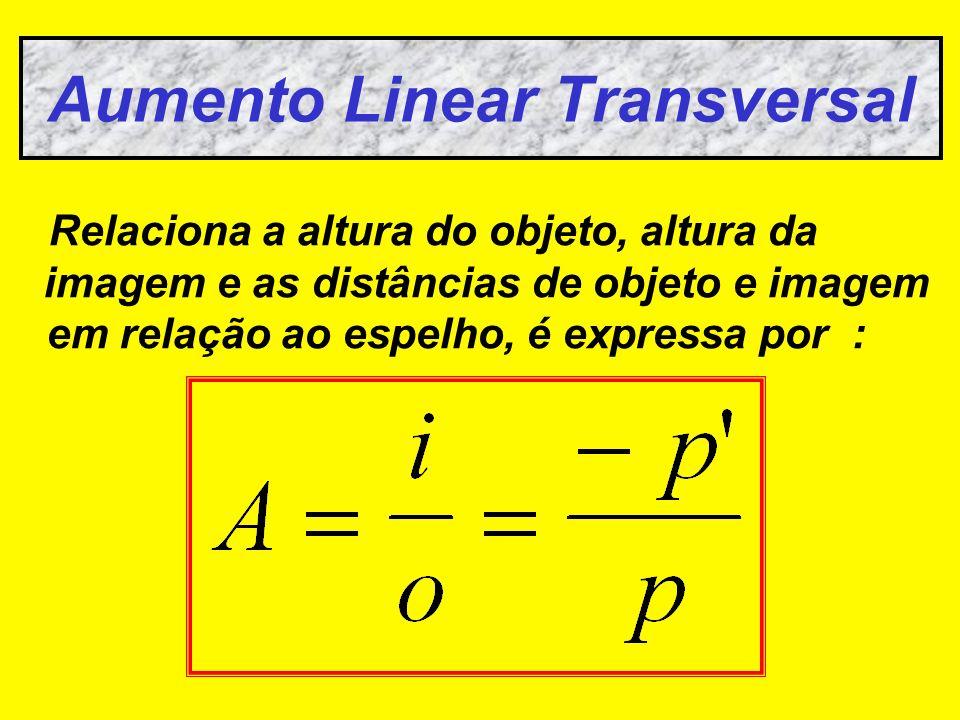 Equação de Gauss Relaciona a distância focal e as distâncias do objeto e da imagem ao espelho ou