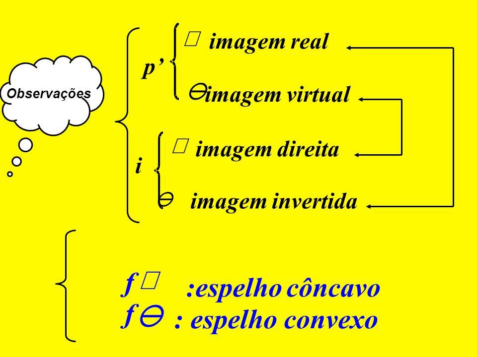 Aumento Linear Transversal Relaciona a altura do objeto, altura da imagem e as distâncias de objeto e imagem em relação ao espelho, é expressa por :