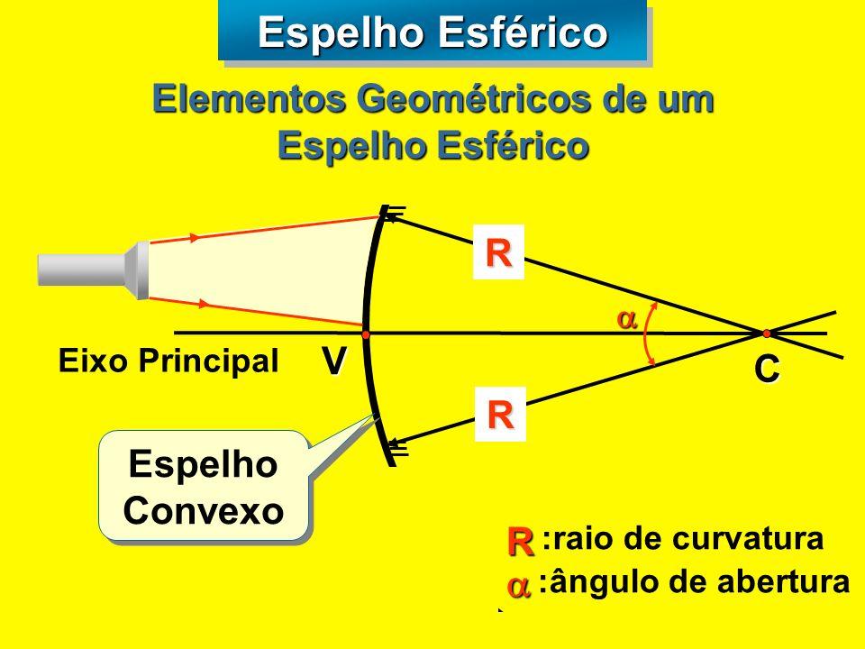 Eixo Principal V Espelho Côncavo R R R :raio de curvatura Espelho Esférico C Elementos Geométricos de um Espelho Esférico :ângulo de abertura