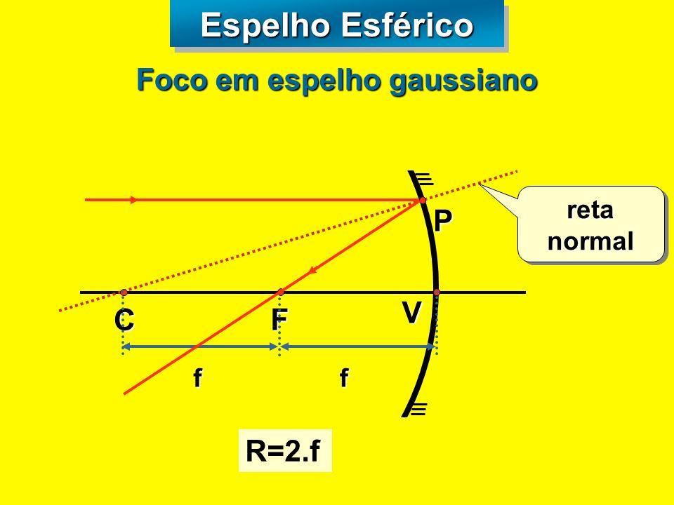 Eixo Principal Condições de Nitidez de Gauss V Espelho Esférico C < 10º 1. 2. Quando Quando os os raios incidirem próximos ao eixo principal com pouca