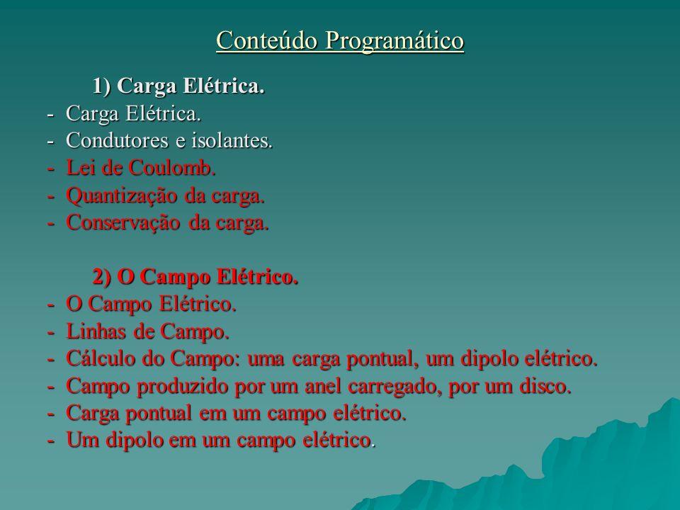 3) Potencial Elétrico.3) Potencial Elétrico. - Superfícies equipotenciais.