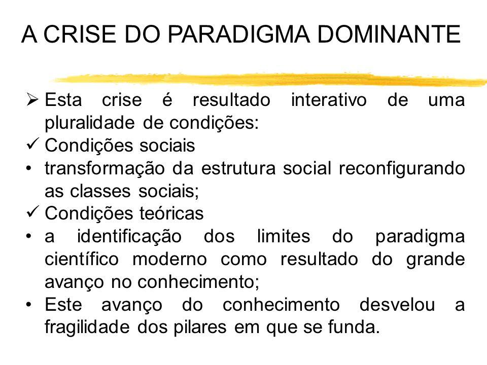 A CRISE DO PARADIGMA DOMINANTE Esta crise é resultado interativo de uma pluralidade de condições: Condições sociais transformação da estrutura social