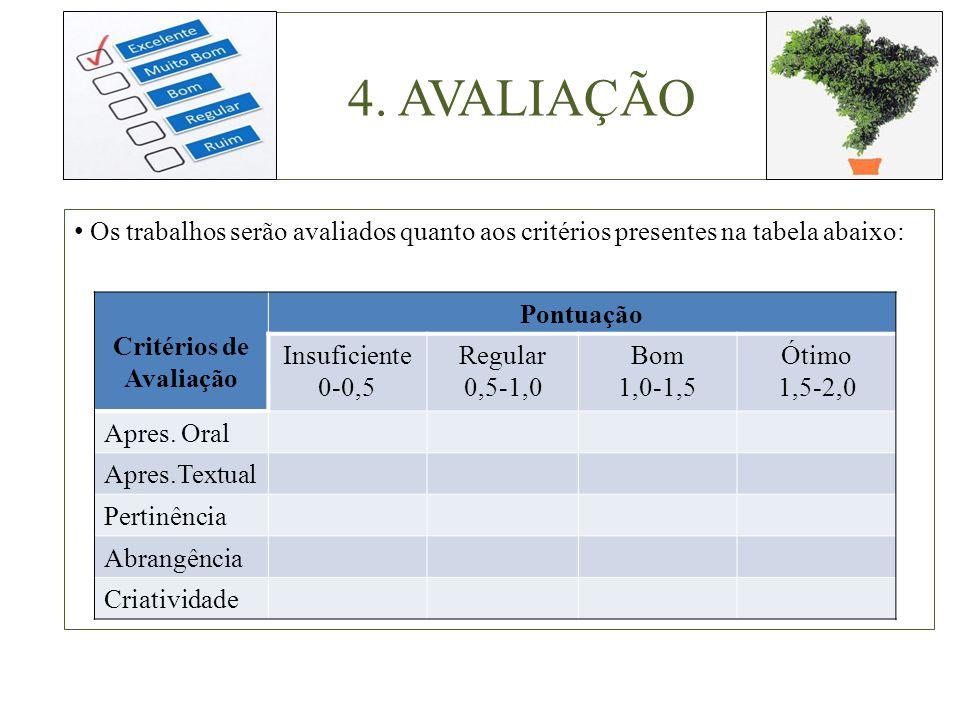 4. AVALIAÇÃO Os trabalhos serão avaliados quanto aos critérios presentes na tabela abaixo: Critérios de Avaliação Pontuação Insuficiente 0-0,5 Regular