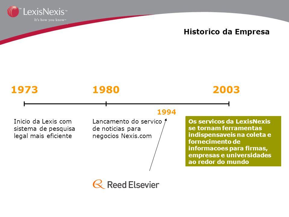 Historico da Empresa Inicio da Lexis com sistema de pesquisa legal mais eficiente 19731980 Lancamento do servico de noticias para negocios Nexis.com O