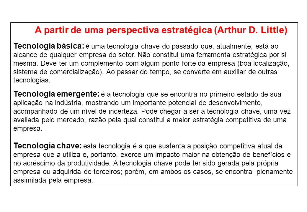 A partir de uma perspectiva estratégica (Arthur D. Little) Tecnologia básica: é uma tecnologia chave do passado que, atualmente, está ao alcance de qu