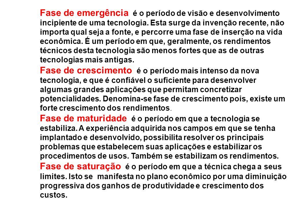 Fase de emergência é o período de visão e desenvolvimento incipiente de uma tecnologia. Esta surge da invenção recente, não importa qual seja a fonte,