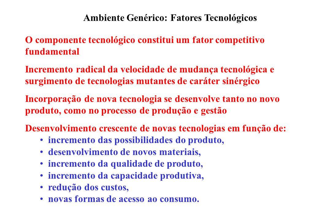 Ambiente Genérico: Fatores Tecnológicos O componente tecnológico constitui um fator competitivo fundamental Incremento radical da velocidade de mudanç