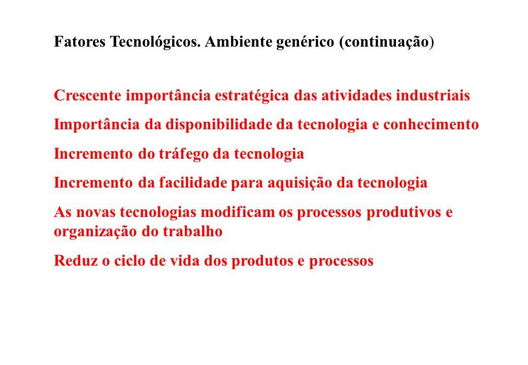 Fatores Tecnológicos. Ambiente genérico (continuação) Crescente importância estratégica das atividades industriais Importância da disponibilidade da t