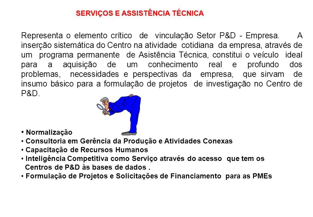 SERVIÇOS E ASSISTÊNCIA TÉCNICA Representa o elemento crítico de vinculação Setor P&D - Empresa. A inserção sistemática do Centro na atividade cotidian