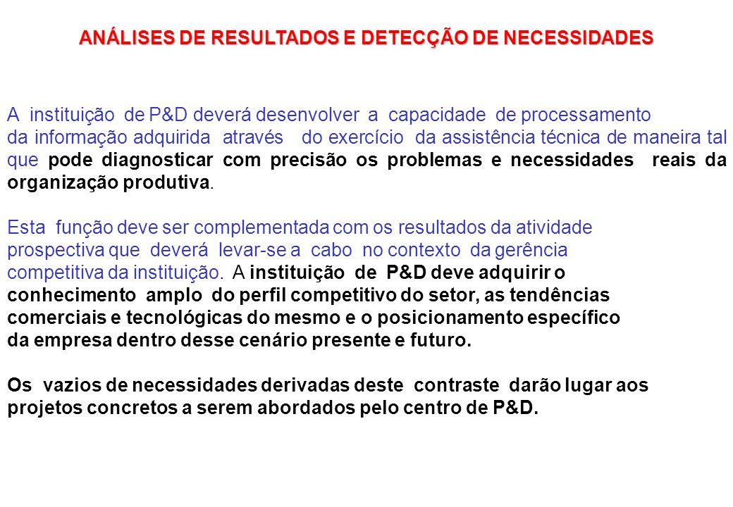 ANÁLISES DE RESULTADOS E DETECÇÃO DE NECESSIDADES A instituição de P&D deverá desenvolver a capacidade de processamento da informação adquirida atravé