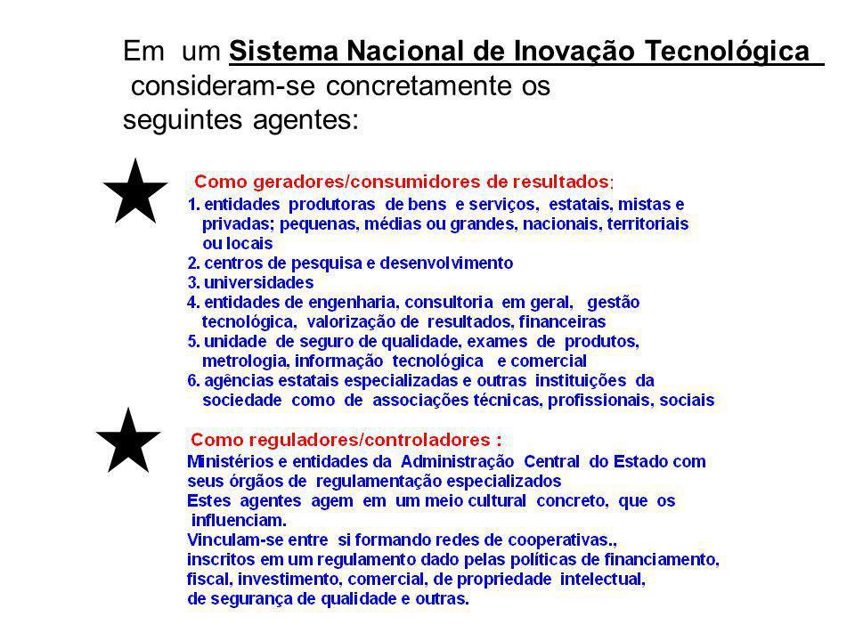 Em um Sistema Nacional de Inovação Tecnológica consideram-se concretamente os seguintes agentes:
