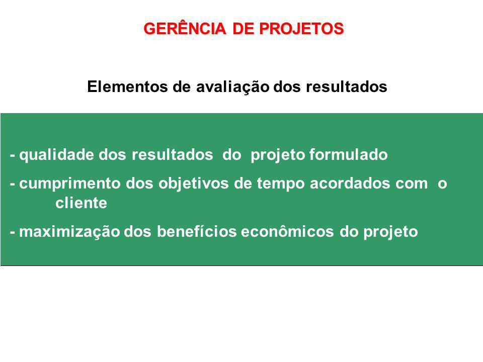 GERÊNCIA DE PROJETOS Elementos de avaliação dos resultados - qualidade dos resultados do projeto formulado - cumprimento dos objetivos de tempo acorda